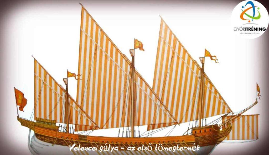 lean módszertan - Velence sikerének alapja