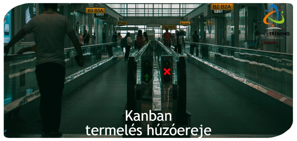 Kanban – a pazarlásmentes termelés húzóereje