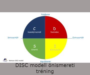 DISC modell önismereti tréning