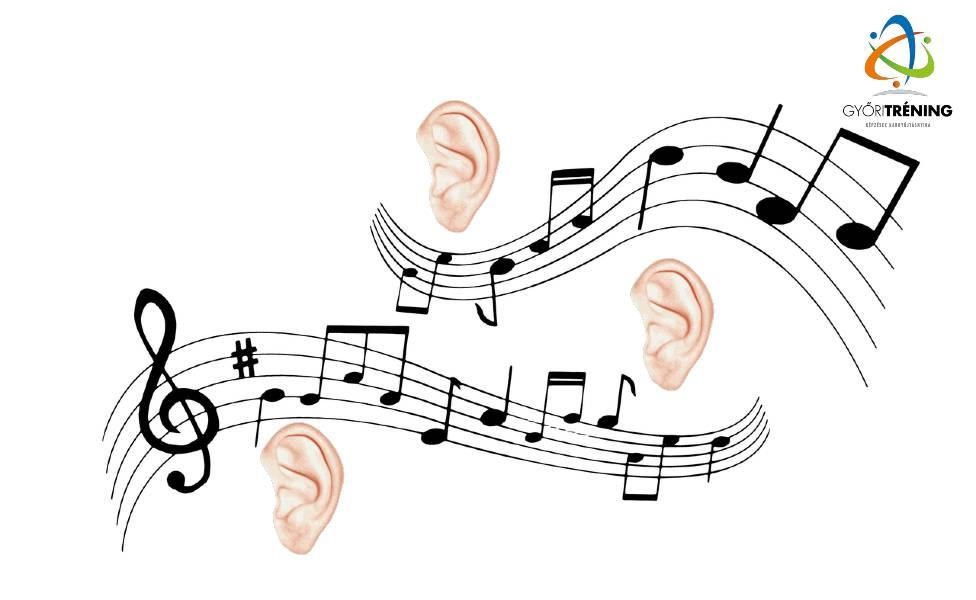 4 fül modell – kerüld el a félreértéseket