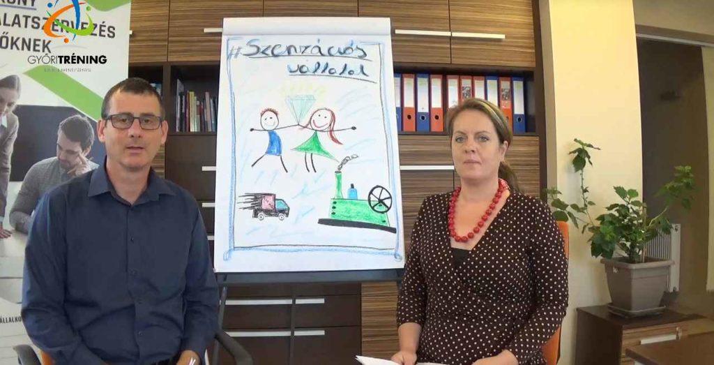 Szenzációs vállalat - 5 jel arra, hogy szükséged van szakértőre